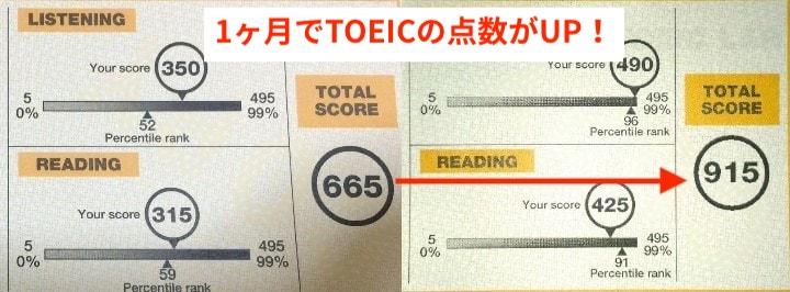 1ヶ月でTOEIC点数に変化